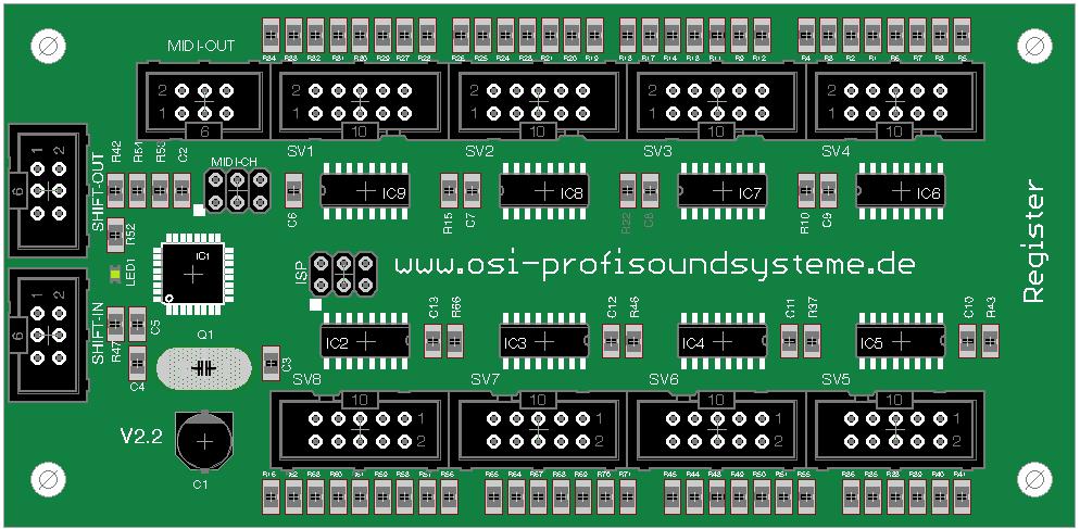 Osi-register 2.2